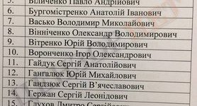 Prosecution witnesses in case against Yanukovych`s high treason will include top officials like Avakov, Turchynov, Chubarov, and 140 others. DOCUMENT (in Ukrainian)