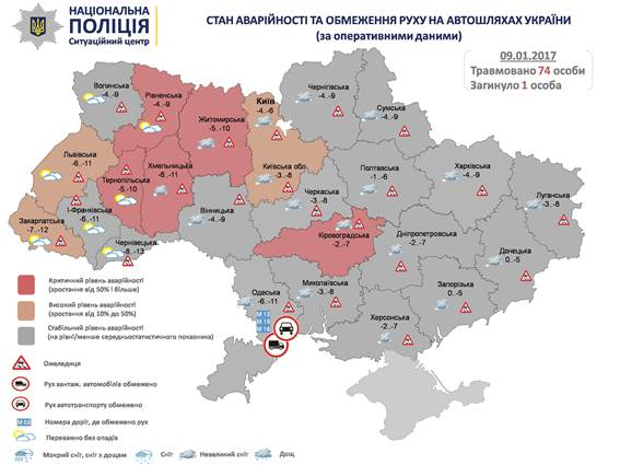 Road Accident rate in Ukraine Road accident risk situation extreme